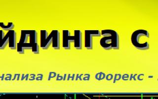 Графический анализ форекс видео курс «MarFa»