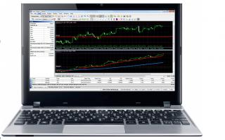 Программа Forex Tester — тестер ручных стратегий форекс