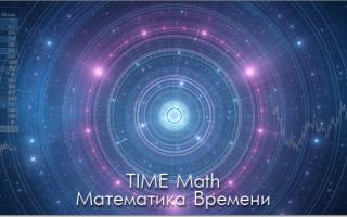 Форекс метод Ганна-TIME Math Математика Времени