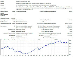 1EURJPY-M15-V1-LOT-0.1-2010-2013