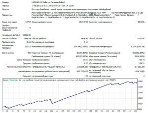 1USDCAD-H1-V1-LOT-0.1-2010-2013