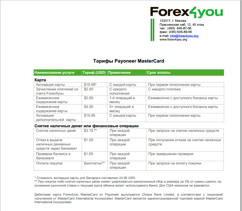 Forex brokers offering pamm accounts