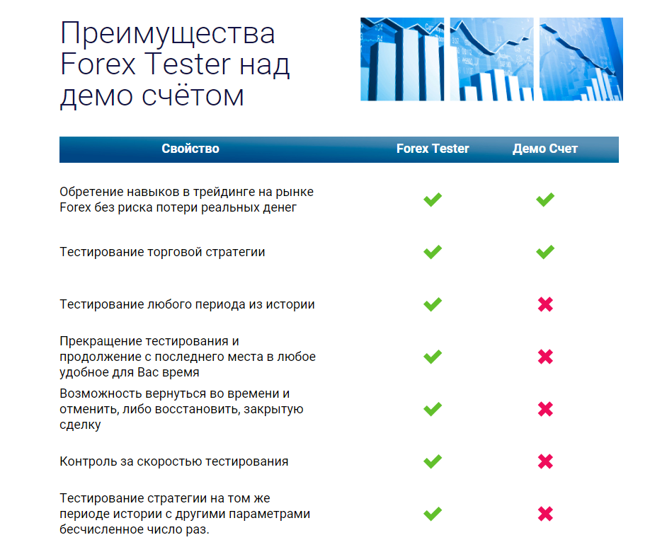 Forex tester program