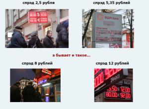 Обмен валюты в банках