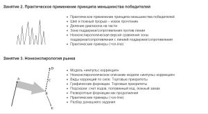 уроки технического анализа валютного рынка 2