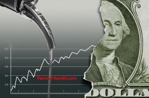 фьючерсы на валютные пары