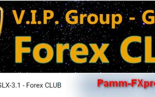 Мощный разгон депозита на форекс с роботом GLX-3.1Forse
