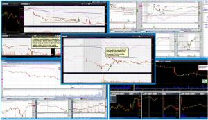 Разбор сделок курс торговли NYSE