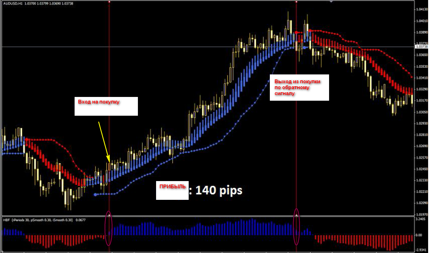 Hba trading system