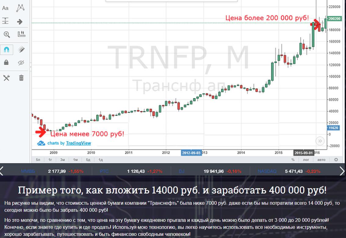 Торговля на бирже для начинающих форум не удаётся заработать на форекс