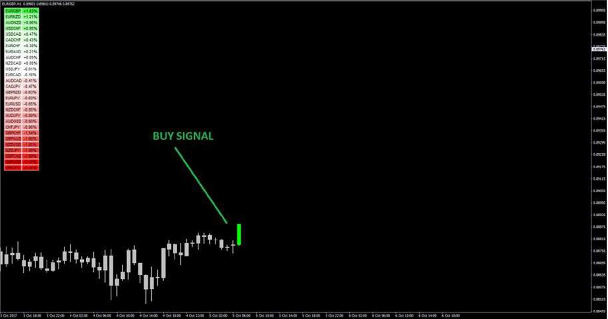 Серый рейтинг forex рынок форекс-ваш путь к успеху
